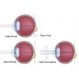 cirurgia de iridectomia na Luz